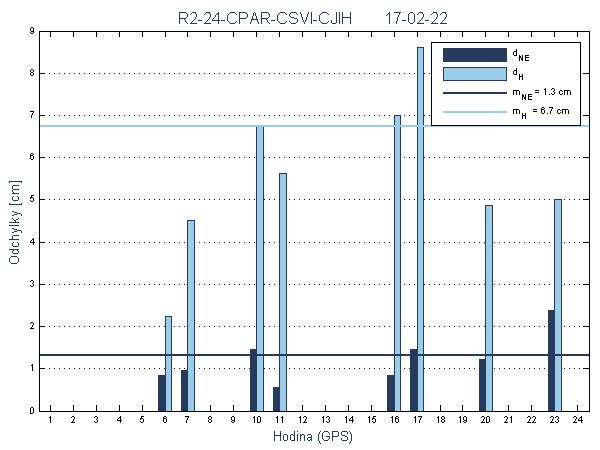 R2-24-CPAR-CSVI-CJIH