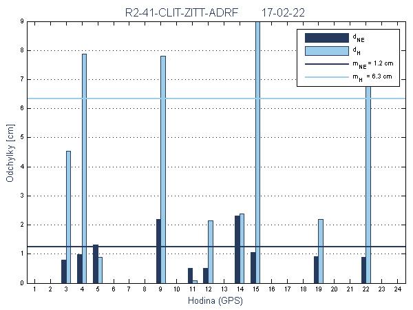 R2-41-CLIT-ZITT-ADRF