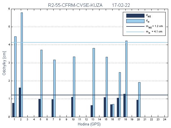 R2-55-CFRM-CVSE-KUZA