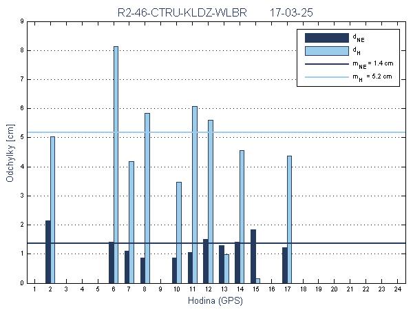 R2-46-CTRU-KLDZ-WLBR