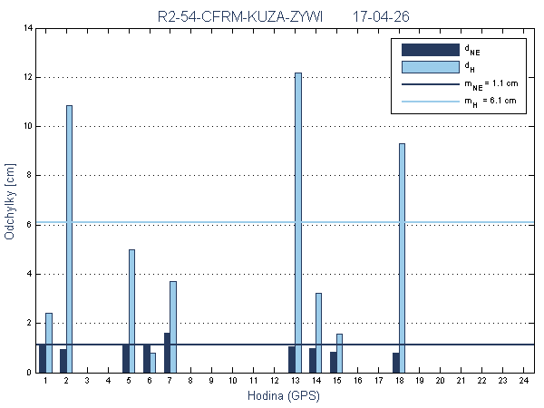 R2-54-CFRM-KUZA-ZYWI