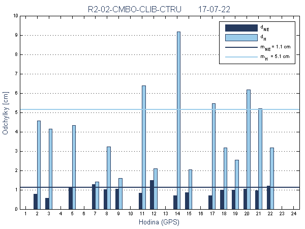 R2-02-CMBO-CLIB-CTRU