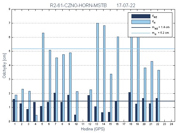 R2-61-CZNO-HORN-MSTB