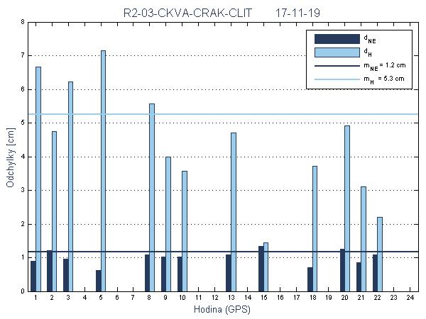R2-03-CKVA-CRAK-CLIT