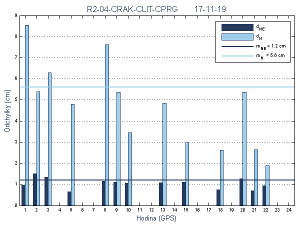 R2-04-CRAK-CLIT-CPRG