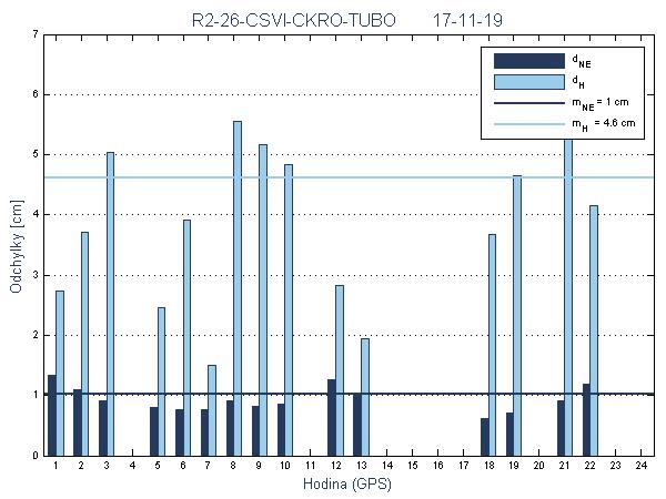 R2-26-CSVI-CKRO-TUBO