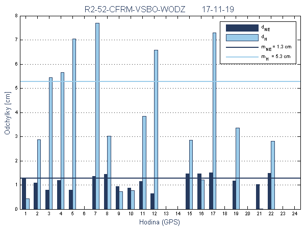 R2-52-CFRM-VSBO-WODZ