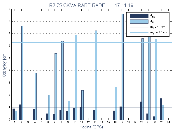 R2-75-CKVA-RABE-BADE