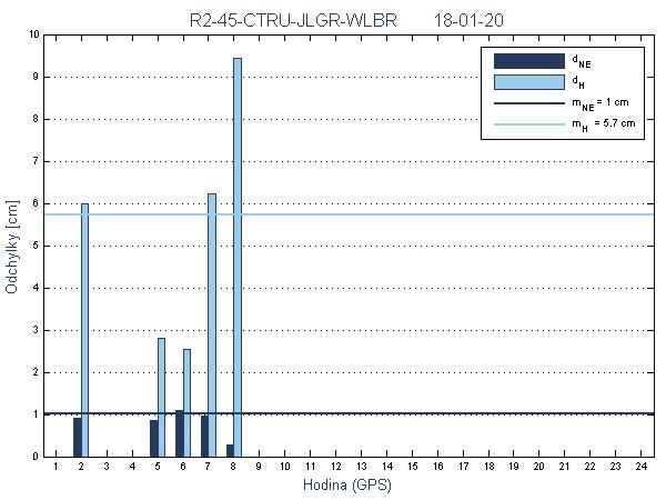 R2-45-CTRU-JLGR-WLBR